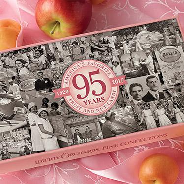 95th Anniversary Gift Box